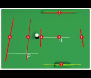 アスゴル(ASGL)阿波座スポーツゴルフ倶楽部のゴルフシュミレーション 各センサーの働き図解